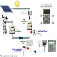 Energy Control System