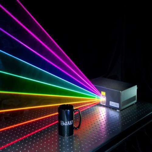 Laser Projection System