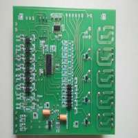 Input-Output Controllers