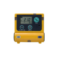 Gas Indicators