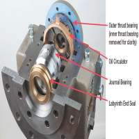 Thrust Bearings Assembly