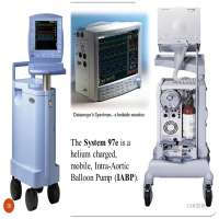 Intra Aortic Balloon Pump