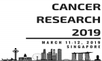25th International Conference on Cancer Research and Pharmacology