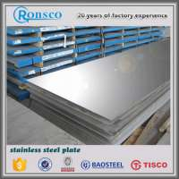 stainless steel perforated sheet plate Manufacturer