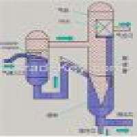 Efficient GasLiquid Separator Manufacturer