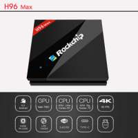 Sim Ram Card Android Tv Box Manufacturer