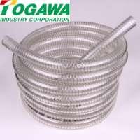 Anti static PVC vacuum hose pipe water Manufacturer