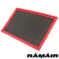 Private Performance Replacement Panel Air Filters Manufacturer