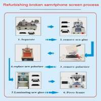Mobile Phone Repairing Automation Equipment Manufacturer