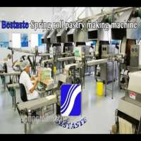 sheet rolling making machine Manufacturer