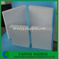 Fire Resistant Fireproof Calcium Silicate insulation Board 12mm Manufacturer