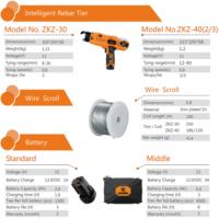Surspider Rebar Tying Machine Manufacturer