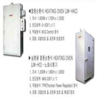 Industrial Dryer and HO Batch Type Heating Oven Manufacturer