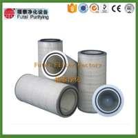 Air Dust Filter Cartridge Powder Coating Line Manufacturer