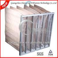 HVAC Fine filtration synthetic bag filterbag air filterpocket air filter F5;F6;F7;F8;F9 Manufacturer