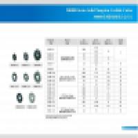 12pt Solid Tungsten Carbide Cutter 3M5520 Manufacturer