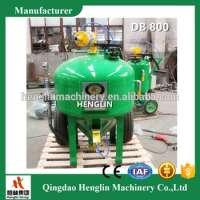 abrasive blasting equipment Manufacturer