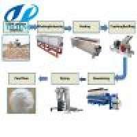 Cassava flour production line Manufacturer