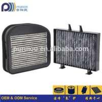 Cabin Air Filter All Cars Manufacturer