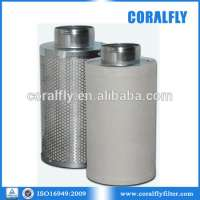 hvac activated carbon air filters Manufacturer
