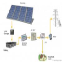 Grid Tie Battery Storage System Manufacturer