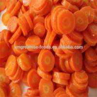Canned Carrot  Manufacturer