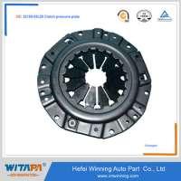 auto car Clutch pressure plate Manufacturer