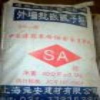 putty powder Manufacturer