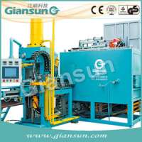 induction billet heating furnace Manufacturer