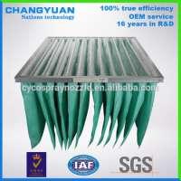 Metal Frame F6 Air Filter F6 Bag Filter Commercial Building and Ventilation