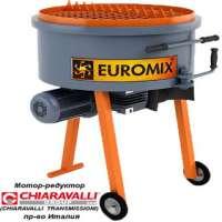 MINI Concrete mixer  Manufacturer