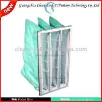 Synthetic fiber pocket filter spraying line air filtration Manufacturer