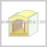 Heat Treatment Industrial Furnaces