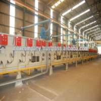 Wire annealing Furnace Manufacturer