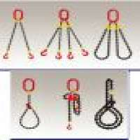 chainchain sling and wire rope sling Manufacturer