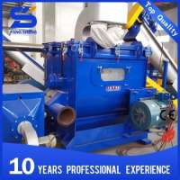 Plastic auxiliary machinery Manufacturer