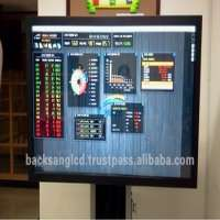 46'' Multi Touch LED LCD Display Monitor Manufacturer