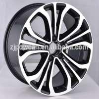 replica car wheel rim Manufacturer