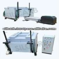 Heat Treatment Furnace Various types Manufacturer
