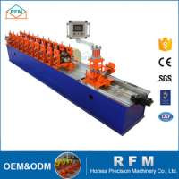 Full Automatic Hydraulic Metal sheet rolling machine  Manufacturer
