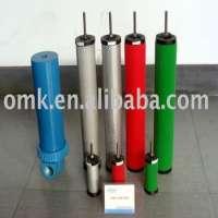 air filter element Manufacturer