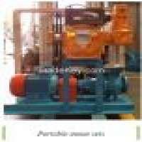 Portable Pump Sets Manufacturer