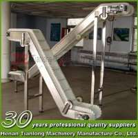 Pets Food Conveyor Portable Conveyor Manufacturer