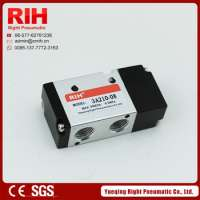 solenoid air compressor control valve