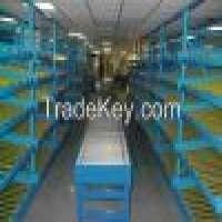 Flowthrough Facking Storage Warehouse Racking  Manufacturer