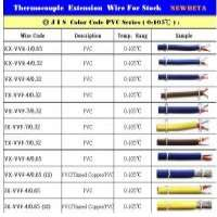 Thermocouple lead wire Manufacturer
