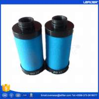 Atlas Copco Line Air Filter Element  Manufacturer