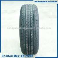 car tyre  Manufacturer