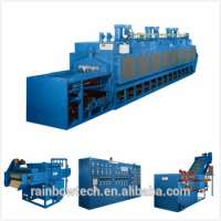 Carburizing furnace heat treatment furnaceheat treatment electric furnace Manufacturer