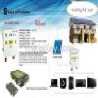 solar energy storage system Manufacturer